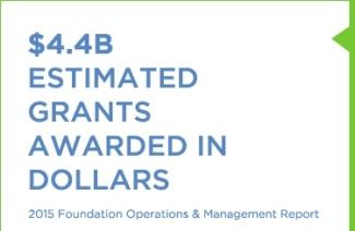 Grants-Awarded-in-Dollars